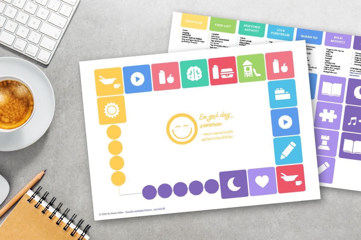 Corona piktogrammer til børns morgen og aften rutine dagskema til download